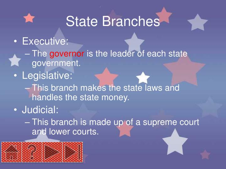 State Branches