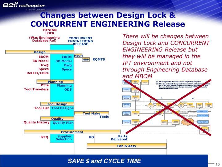 Changes between Design Lock &