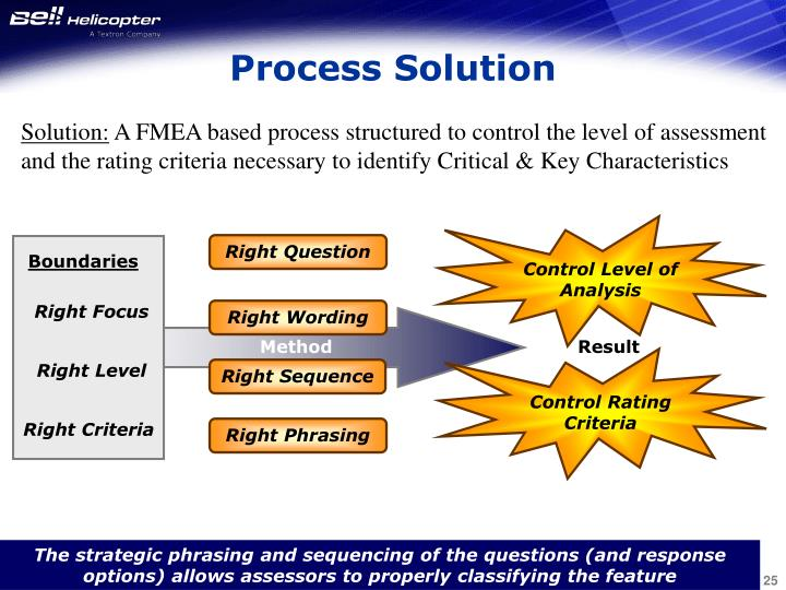 Process Solution