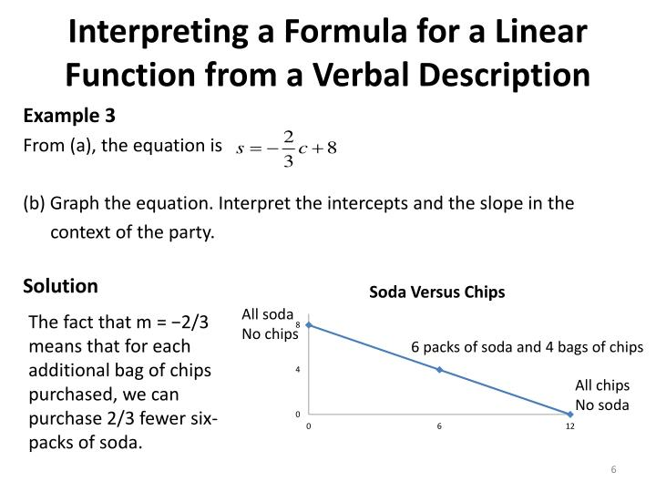 Interpreting a Formula for a Linear Function from a Verbal Description