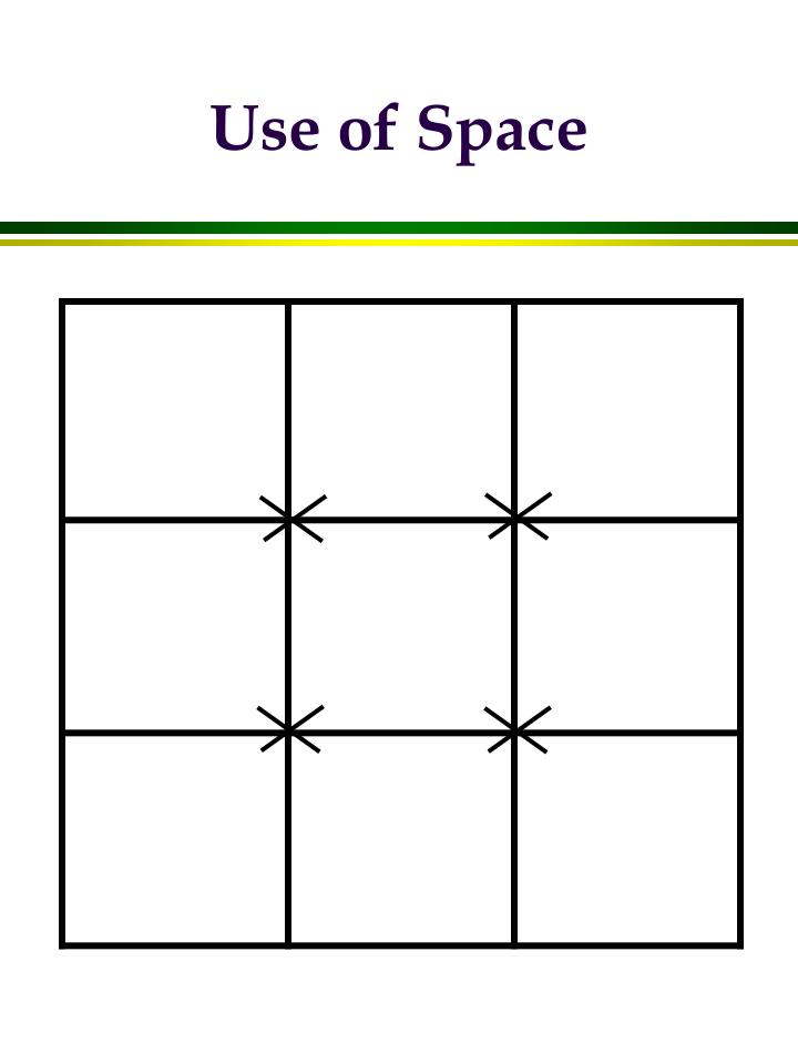Use of Space