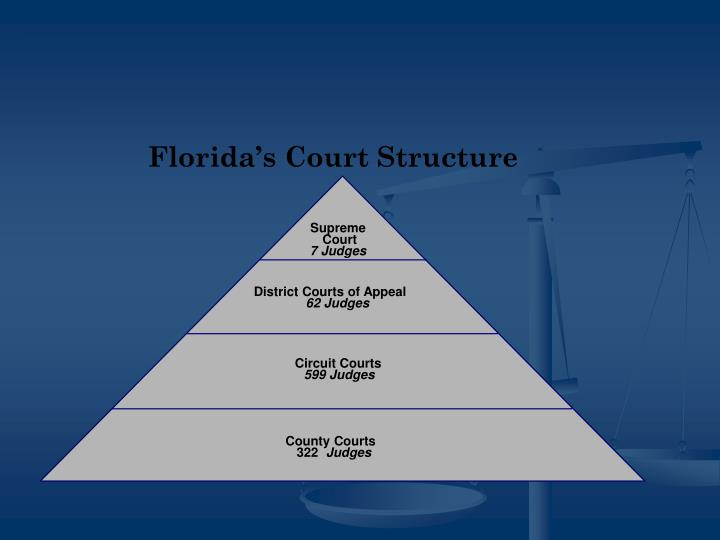 Florida's Court Structure