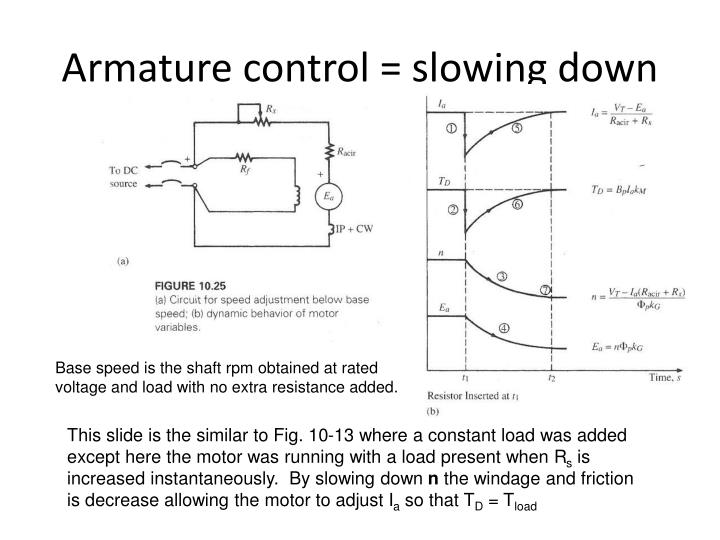 Armature control = slowing down