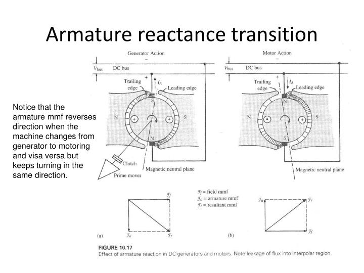 Armature reactance transition