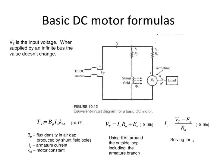 Basic DC motor formulas
