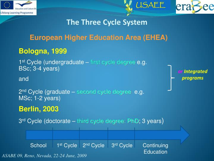 The Three Cycle System