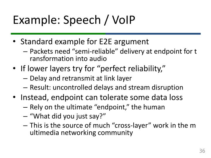 Example: Speech /