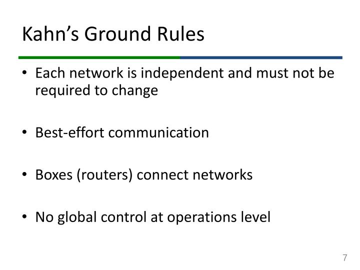 Kahn's Ground Rules