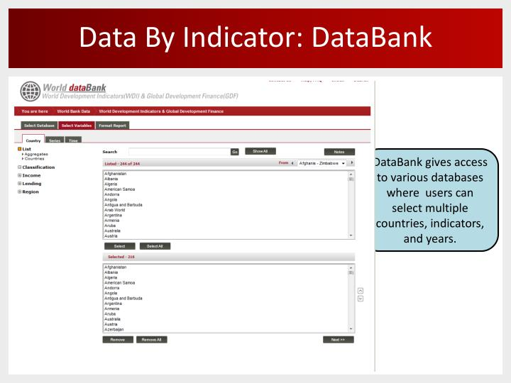Data By Indicator: