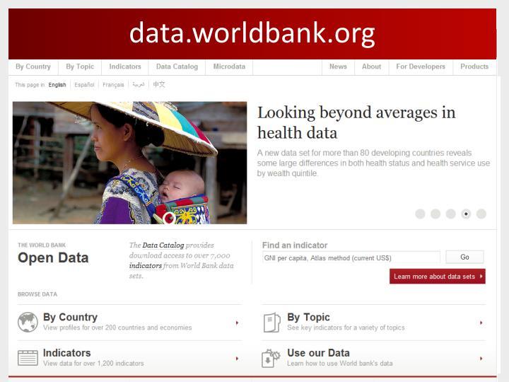 data.worldbank.org