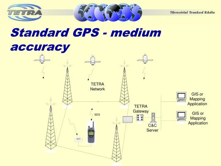 Standard GPS - medium accuracy