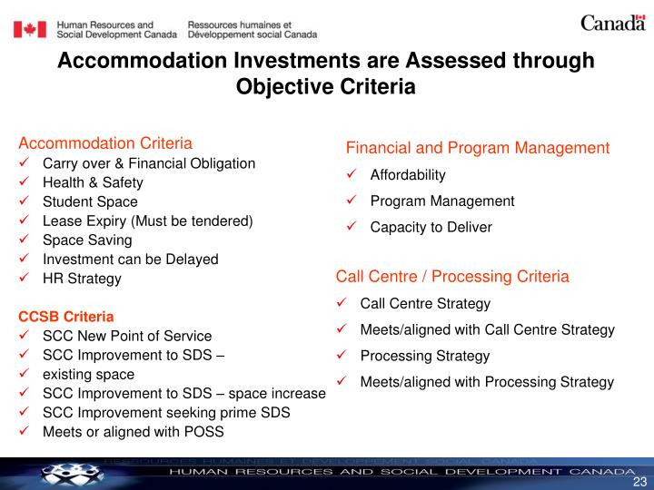 Accommodation Investments are Assessed through Objective Criteria