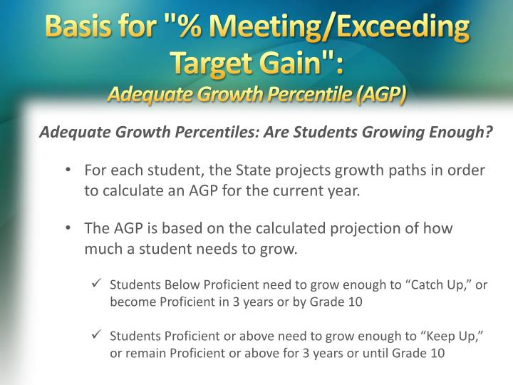 "Basis for ""% Meeting/Exceeding Target Gain"":"