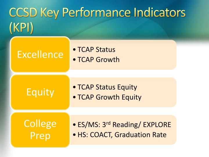 CCSD Key Performance Indicators (KPI)