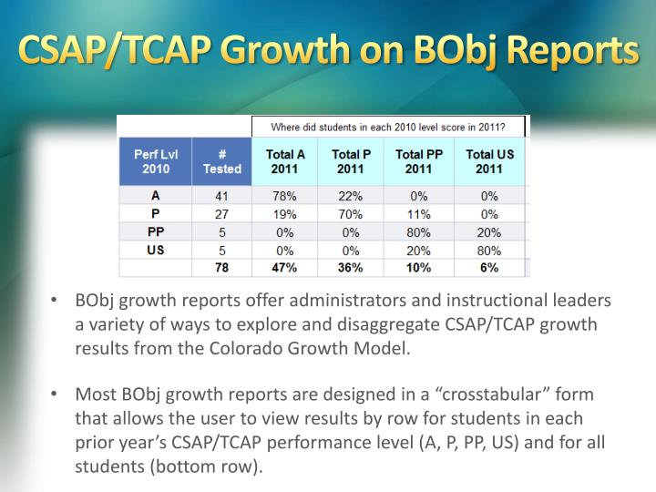 CSAP/TCAP Growth on