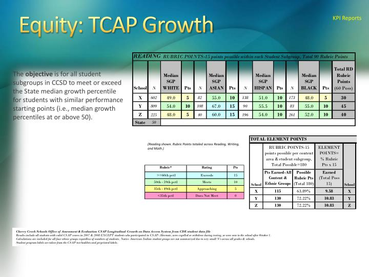 Equity: TCAP Growth