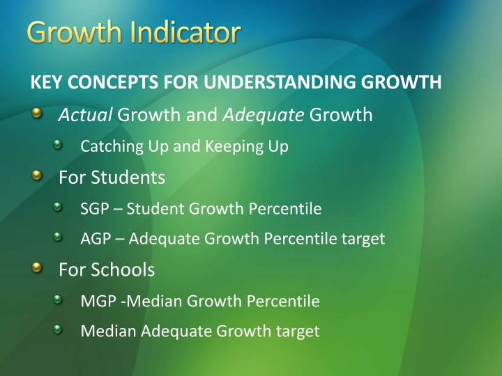Growth Indicator