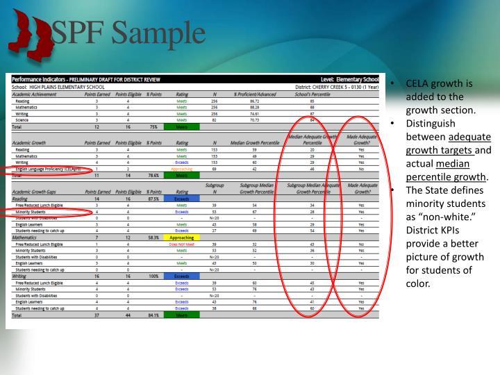 SPF Sample