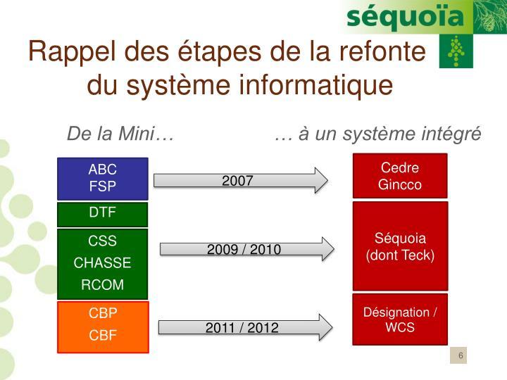 Rappel des étapes de la refonte du système informatique