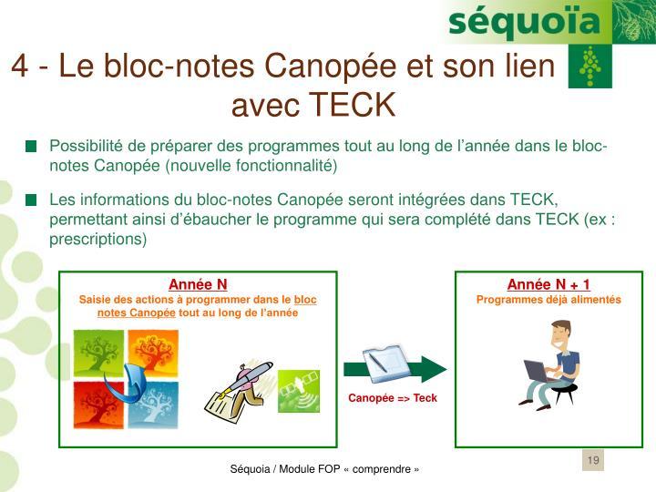 4 - Le bloc-notes Canopée et son lien avec TECK
