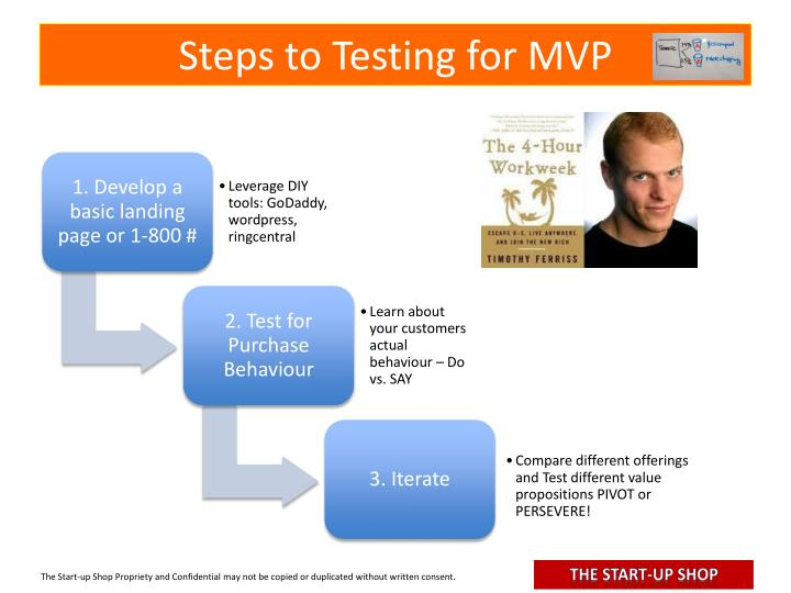 Steps to Testing for MVP