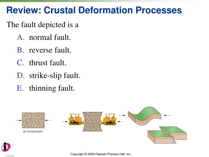 Review: Crustal Deformation Processes