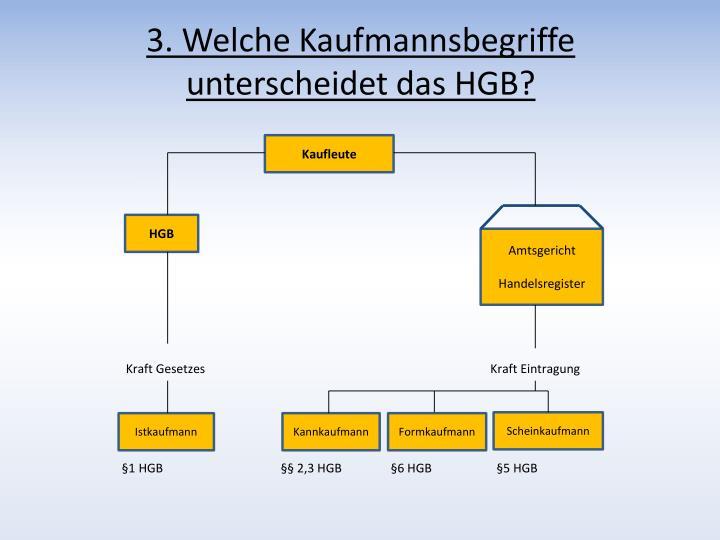 3. Welche Kaufmannsbegriffe unterscheidet das HGB?