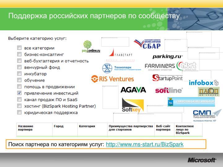 Поддержка российских партнеров по сообществу
