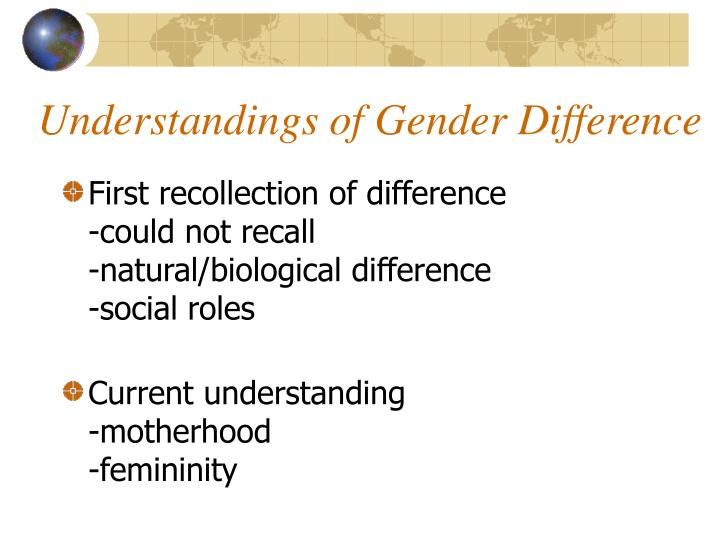Understandings of Gender Difference
