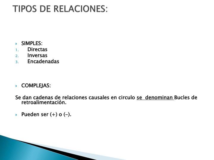 TIPOS DE RELACIONES: