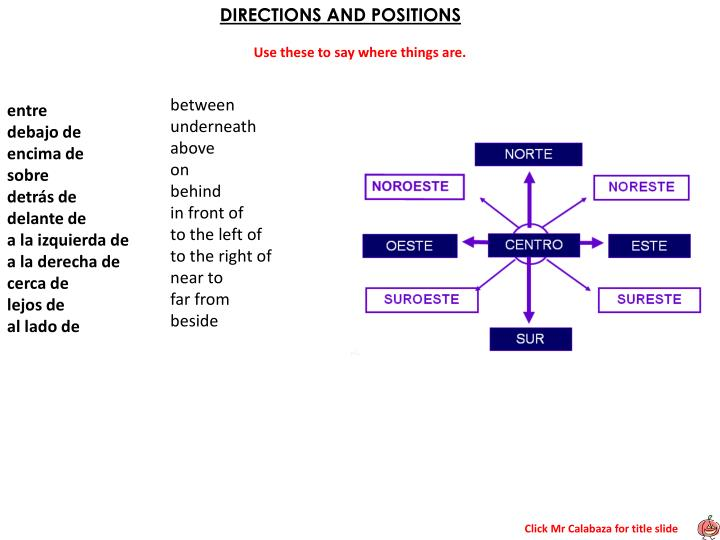 DIRECTIONS AND POSITIONS