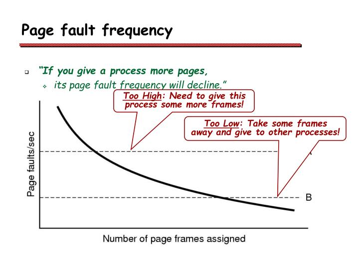 Page fault frequency