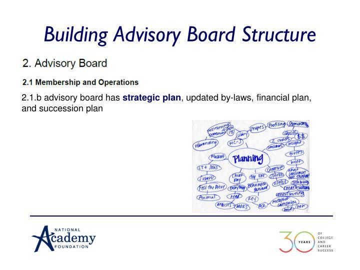 Building Advisory Board Structure