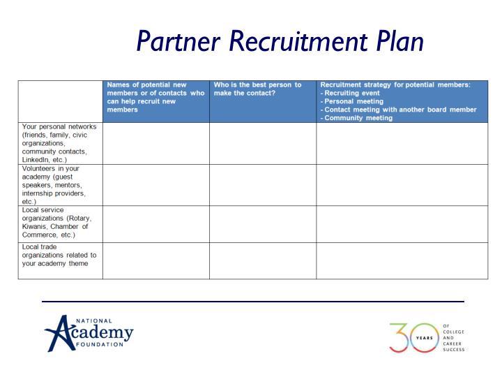 Partner Recruitment Plan