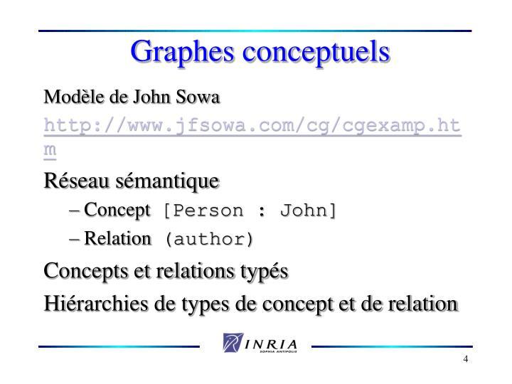 Graphes conceptuels