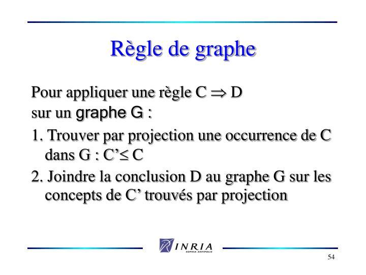 Règle de graphe