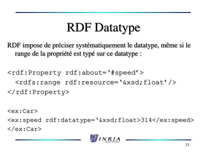 RDF Datatype