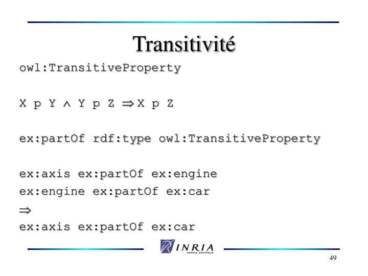 Transitivit