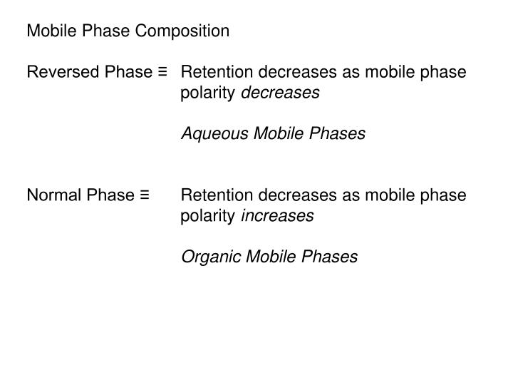 Mobile Phase Composition