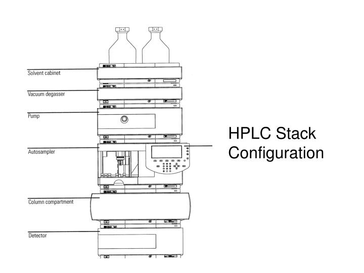 HPLC Stack Configuration