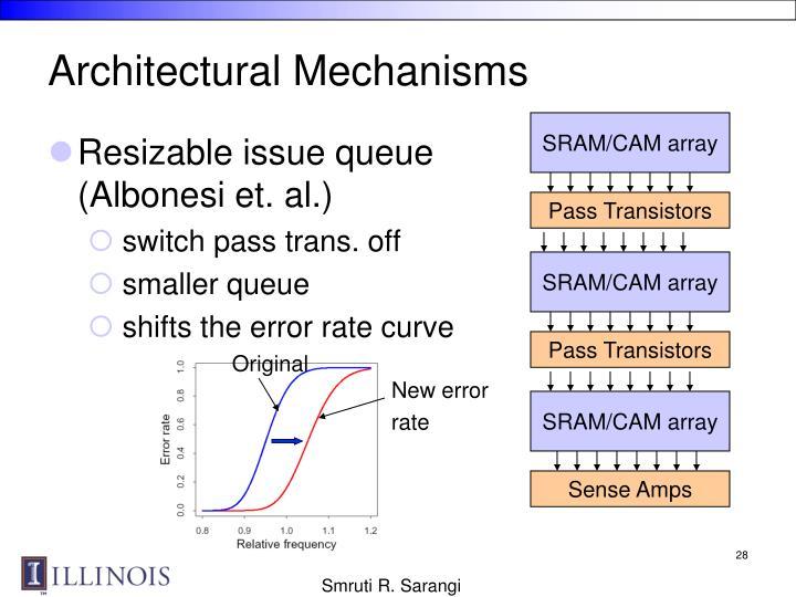 Architectural Mechanisms
