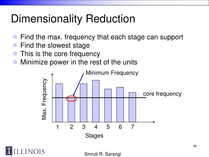 Minimum Frequency