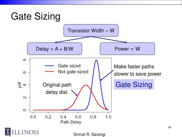 Gate Sizing