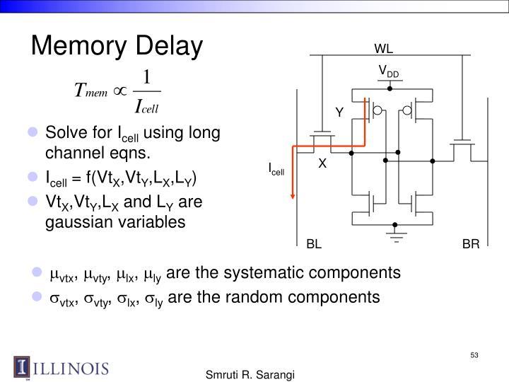 Memory Delay