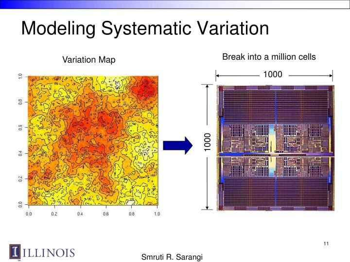 Modeling Systematic Variation