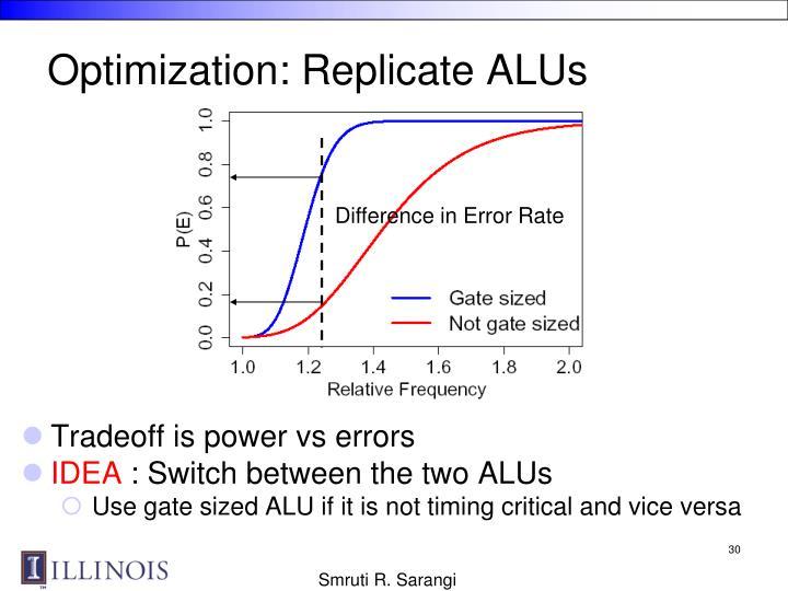Optimization: Replicate ALUs