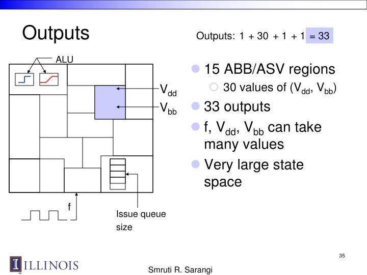 15 ABB/ASV regions