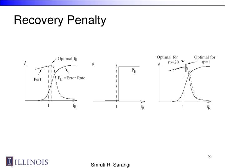 Recovery Penalty