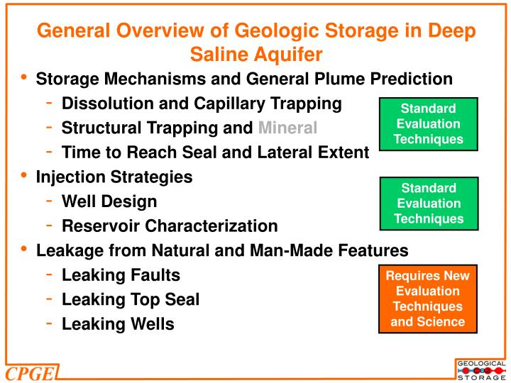 General Overview of Geologic Storage in Deep Saline Aquifer