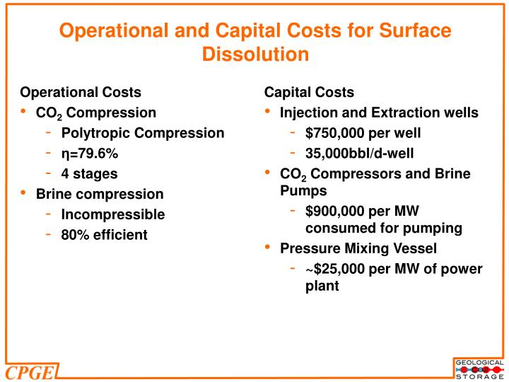 Operational Costs
